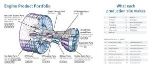 GAES_engine product portfolio