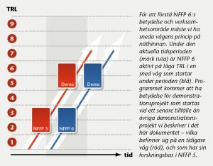 NFFP bild B